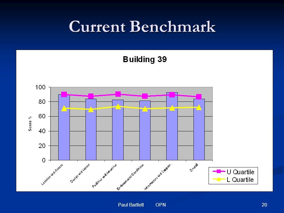 20Paul Bartlett OPN Current Benchmark