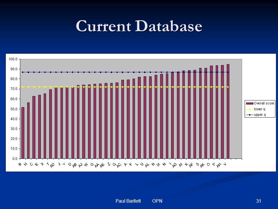 31Paul Bartlett OPN Current Database
