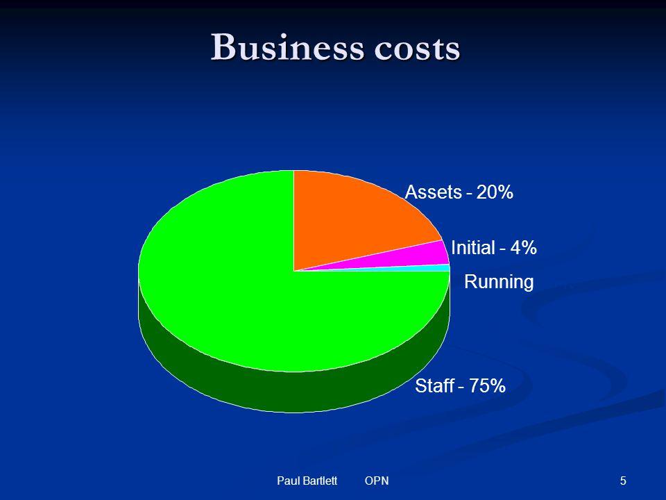 5Paul Bartlett OPN Business costs Staff - 75% Assets - 20% Initial - 4% Running - 1% (Source: Williams, 1994)