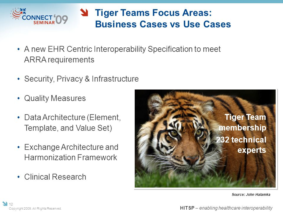 HITSP – enabling healthcare interoperability Tiger Teams Focus Areas: Business Cases vs Use Cases A new EHR Centric Interoperability Specification to