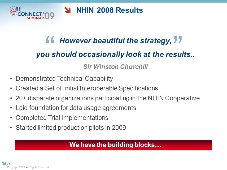 NHIN 2008 Results Copyright 2009. All Rights Reserved. 35 However beautiful the strategy, you should occasionally look at the results.. Sir Winston Ch