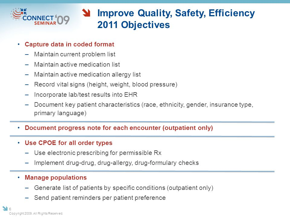 Improve Quality, Safety, Efficiency 2011 Objectives Capture data in coded format –Maintain current problem list –Maintain active medication list –Main