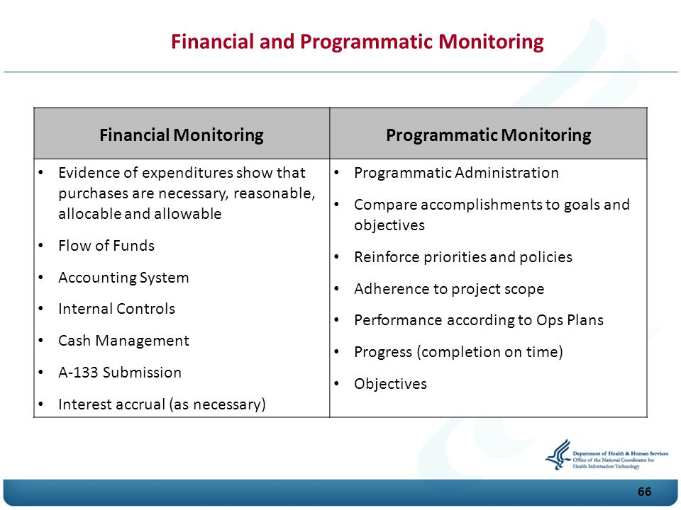 Financial and Programmatic Monitoring Financial MonitoringProgrammatic Monitoring Evidence of expenditures show that purchases are necessary, reasonable, allocable and allowable Flow of Funds Accounting System Internal Controls Cash Management A-133 Submission Interest accrual (as necessary) Programmatic Administration Compare accomplishments to goals and objectives Reinforce priorities and policies Adherence to project scope Performance according to Ops Plans Progress (completion on time) Objectives 66