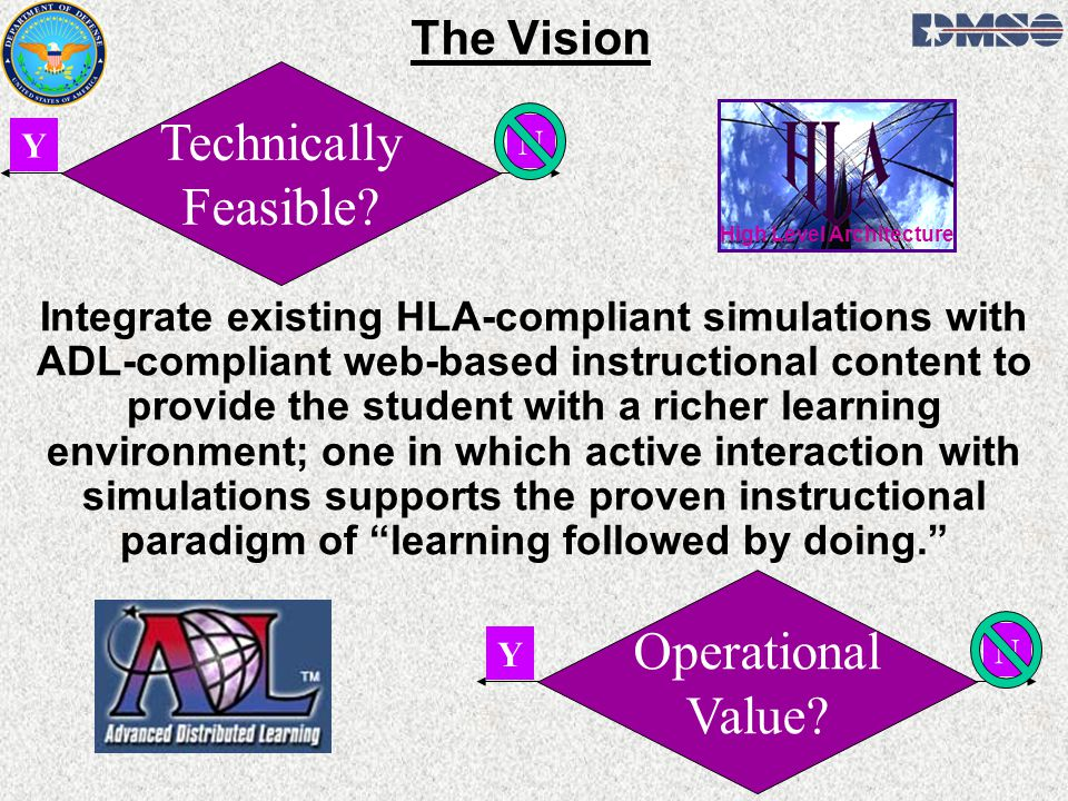 The Vision Integrate existing HLA-compliant simulations with ADL-compliant web-based instructional content to provide the student with a richer learning environment; one in which active interaction with simulations supports the proven instructional paradigm of learning followed by doing.