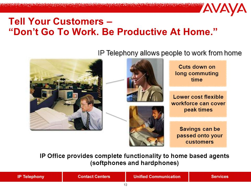 Copyright© 2002 Avaya Inc. All rights reserved Phone Manager Pro VoIP mode