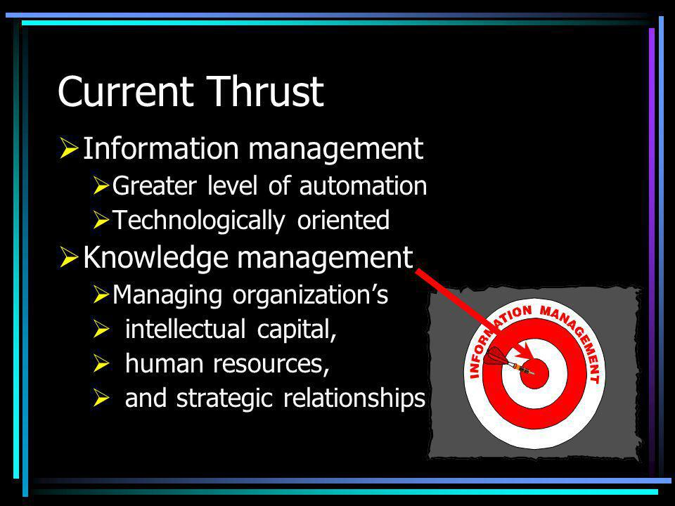 Current Thrust Information management Greater level of automation Technologically oriented Knowledge management Managing organizations intellectual ca