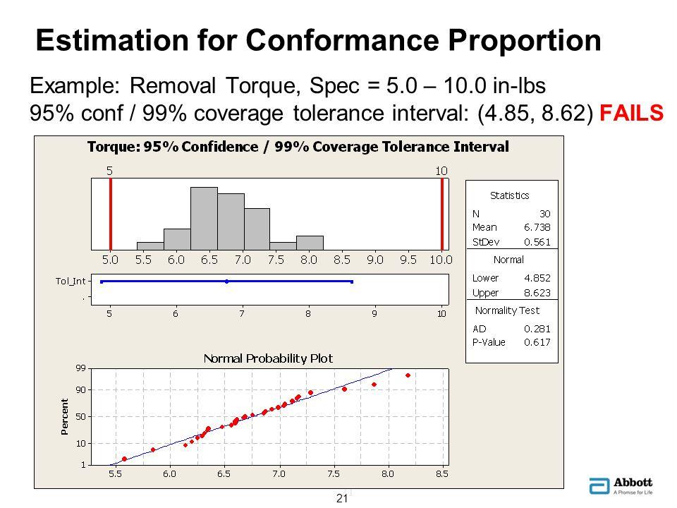 Estimation for Conformance Proportion 21 Example: Removal Torque, Spec = 5.0 – 10.0 in-lbs 95% conf / 99% coverage tolerance interval: (4.85, 8.62) FA
