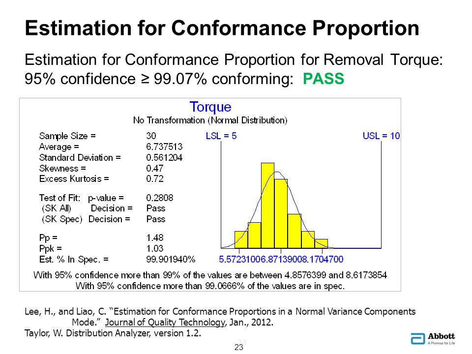 Estimation for Conformance Proportion 23 Estimation for Conformance Proportion for Removal Torque: 95% confidence 99.07% conforming: PASS Lee, H., and