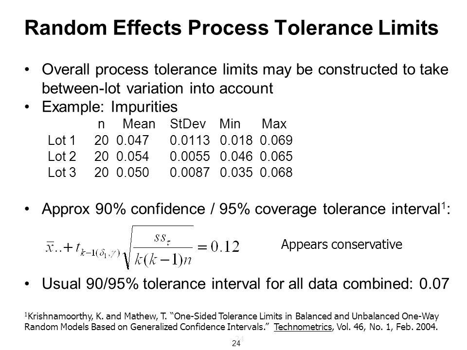 Random Effects Process Tolerance Limits 24 1 Krishnamoorthy, K. and Mathew, T. One-Sided Tolerance Limits in Balanced and Unbalanced One-Way Random Mo