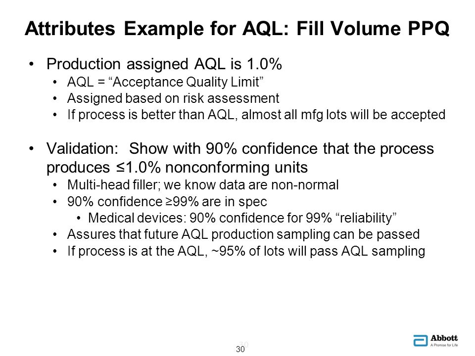 Attributes Example for AQL: Fill Volume PPQ Production assigned AQL is 1.0% AQL = Acceptance Quality Limit Assigned based on risk assessment If proces