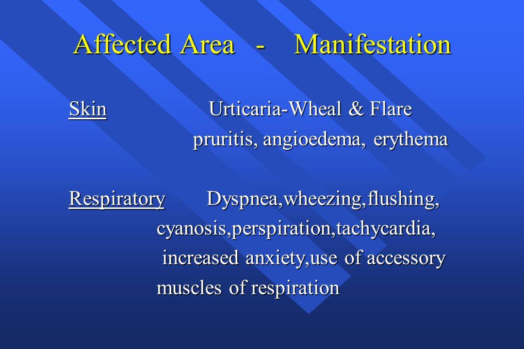 Affected Area - Manifestation SkinUrticaria-Wheal & Flare pruritis, angioedema, erythema pruritis, angioedema, erythema Respiratory Dyspnea,wheezing,f