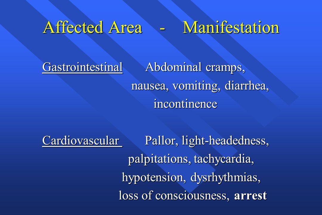 Affected Area - Manifestation Gastrointestinal Abdominal cramps, nausea, vomiting, diarrhea, nausea, vomiting, diarrhea, incontinence incontinence Car