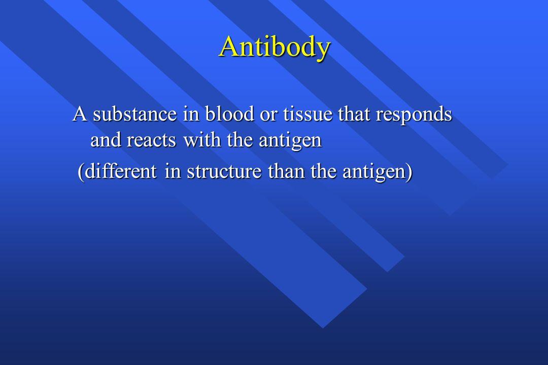 Antihistamine Benadryl (chlorpheniramine) most often used H-1 blocker Inhibits action of histamine released during reaction to allergen