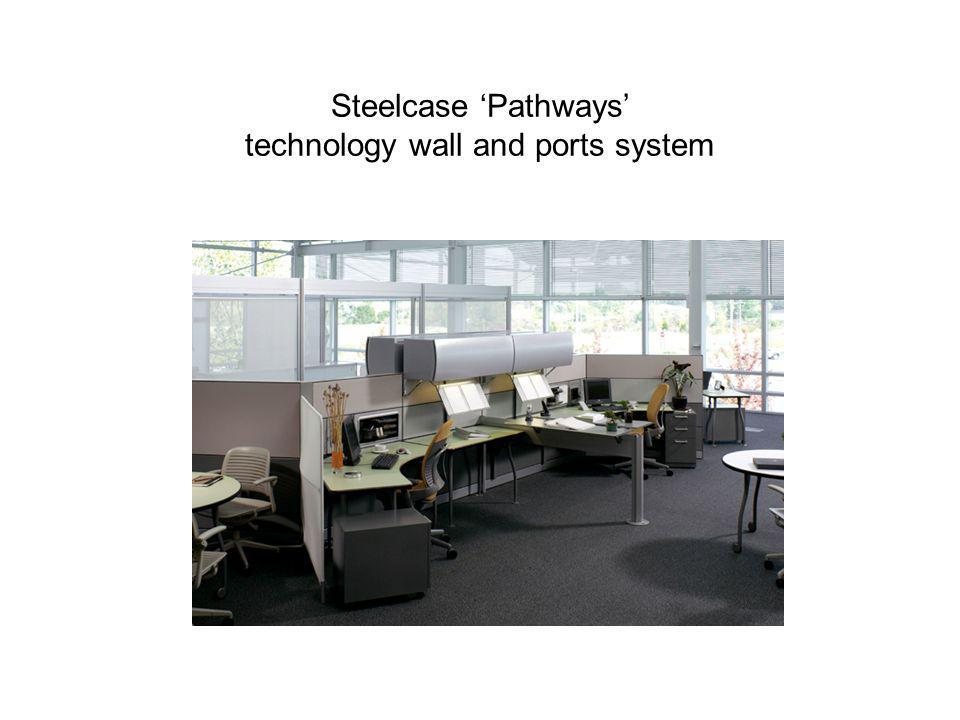 Steelcase Pathways technology wall and ports system