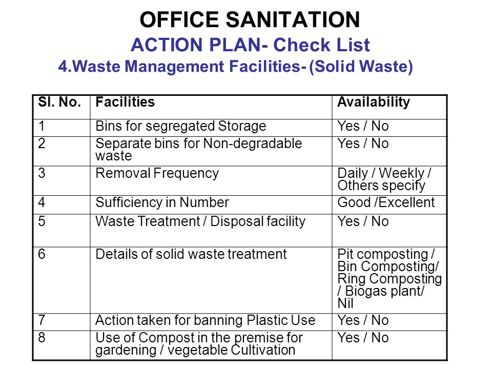 OFFICE SANITATION ACTION PLAN- Check List 4.Waste Management Facilities- (Solid Waste) Sl. No.FacilitiesAvailability 1Bins for segregated StorageYes /
