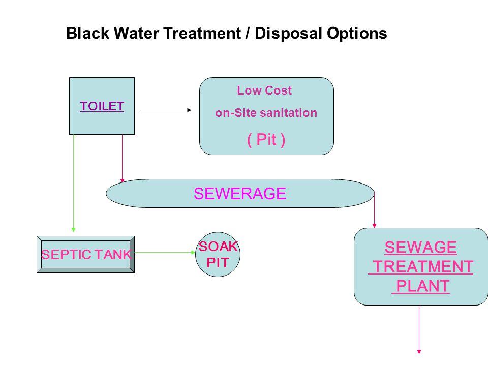 TOILET SEWERAGE SEPTIC TANK SOAK PIT SEWAGE TREATMENT PLANT Low Cost on-Site sanitation ( Pit ) Black Water Treatment / Disposal Options