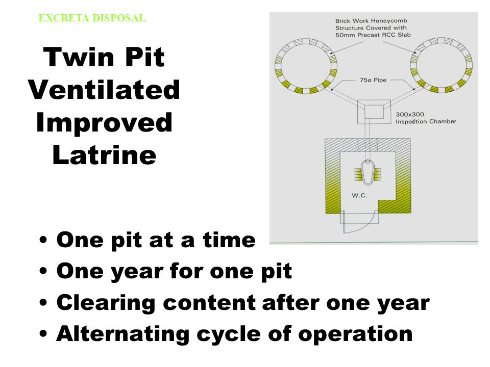 Twin Pit Ventilated Improved Latrine One pit at a time One year for one pit Clearing content after one year Alternating cycle of operation EXCRETA DIS