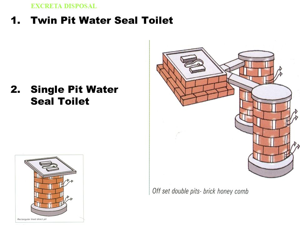 1.Twin Pit Water Seal Toilet It is a complete excreta disposal system It has –Water Closet Pan –Water Seal and Trap –Junction Chamber –Drain Pipes –Leach Pits 2.Single Pit Water Seal Toilet –Water Closet Pan –Water Seal and Trap –Junction Chamber –Drain Pipes –Leach Pits EXCRETA DISPOSAL