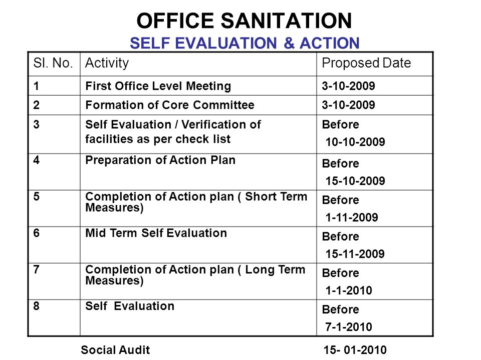 OFFICE SANITATION SELF EVALUATION & ACTION Sl.