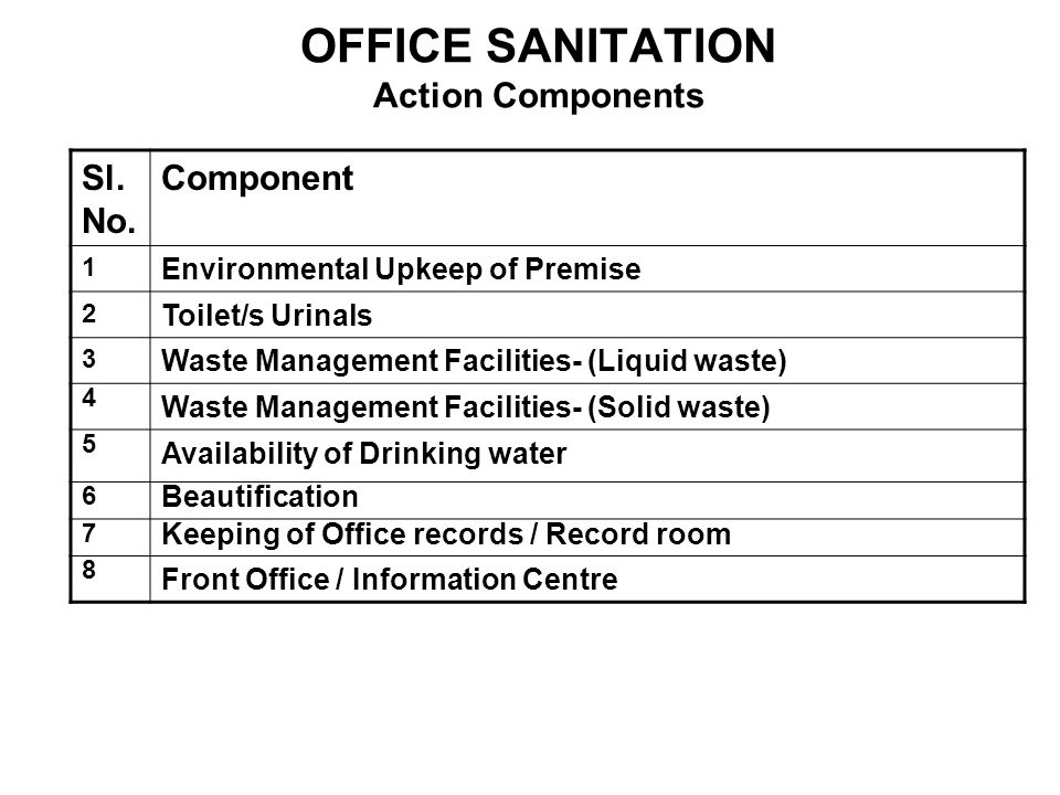 OFFICE SANITATION Action Components Sl. No. Component 1 Environmental Upkeep of Premise 2 Toilet/s Urinals 3 Waste Management Facilities- (Liquid wast