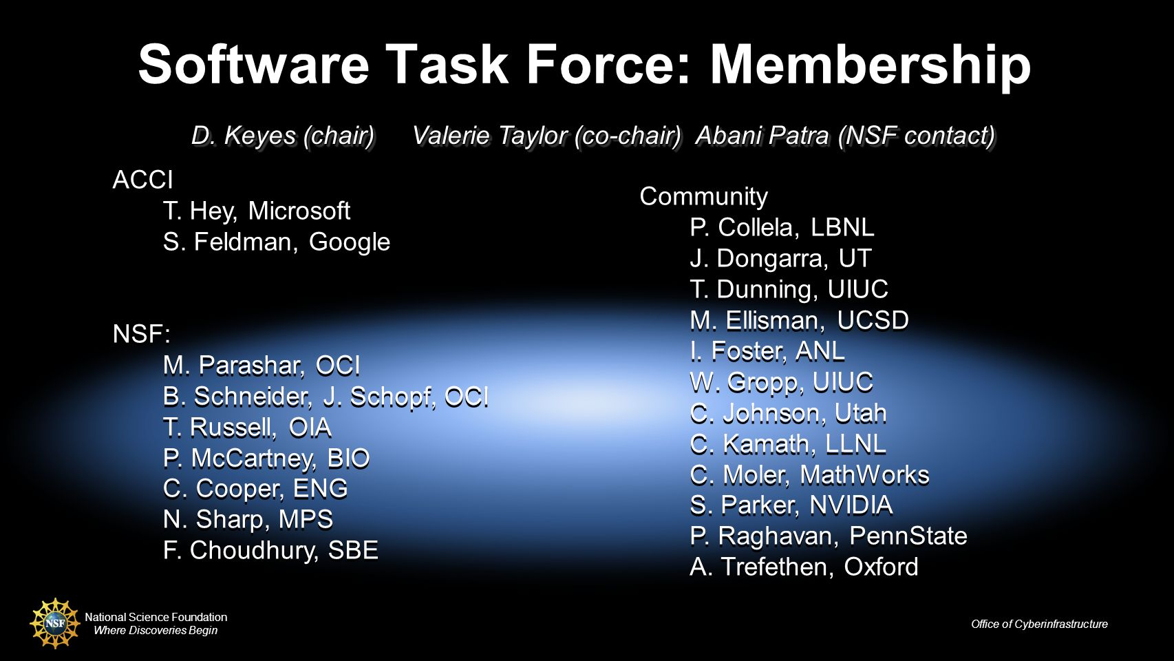 National Science Foundation Where Discoveries Begin Office of Cyberinfrastructure Software Task Force: Membership D.