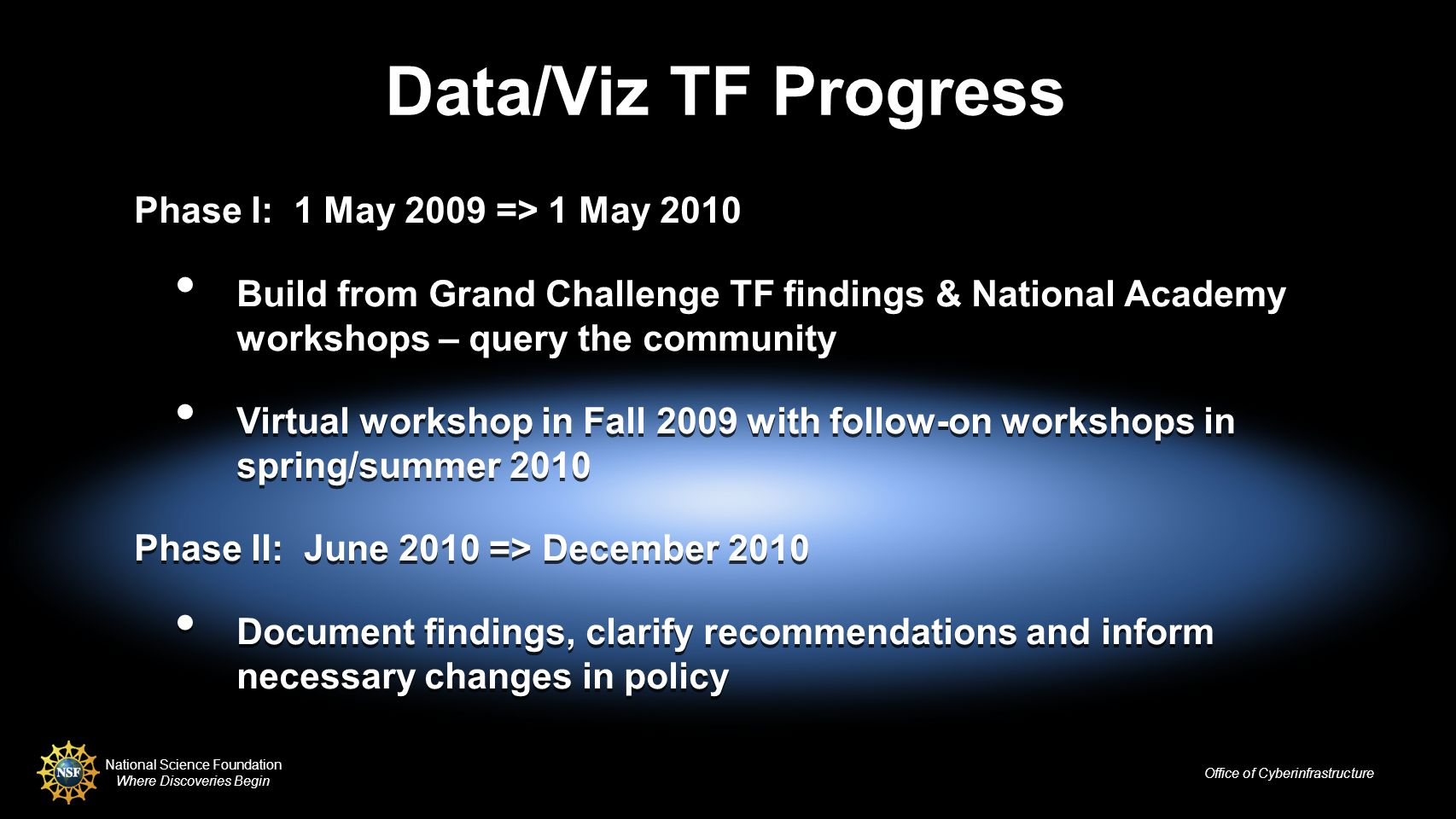 National Science Foundation Where Discoveries Begin Office of Cyberinfrastructure Data/Viz TF Progress Phase I: 1 May 2009 => 1 May 2010 Build from Grand Challenge TF findings & National Academy workshops – query the community Virtual workshop in Fall 2009 with follow-on workshops in spring/summer 2010 Phase II: June 2010 => December 2010 Document findings, clarify recommendations and inform necessary changes in policy Phase I: 1 May 2009 => 1 May 2010 Build from Grand Challenge TF findings & National Academy workshops – query the community Virtual workshop in Fall 2009 with follow-on workshops in spring/summer 2010 Phase II: June 2010 => December 2010 Document findings, clarify recommendations and inform necessary changes in policy