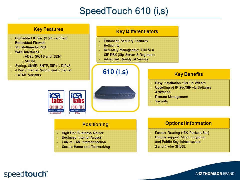 SpeedTouch 610 (i,s) SpeedTouch 610 (i,s) High End Business Router Business Internet Access LAN to LAN Interconnection Secure Home and Teleworking Pos