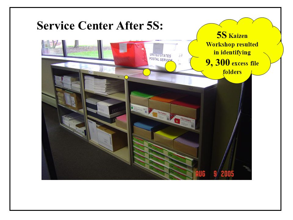 Service Center After 5S: 5S Kaizen Workshop resulted in identifying 9, 300 excess file folders