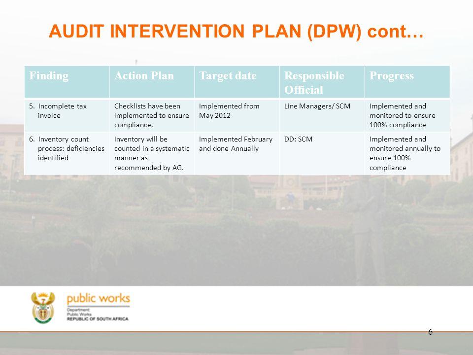 7 AUDIT INTERVENTION PLAN (PMTE) FindingAction PlanTarget dateResponsible Official Progress 1.
