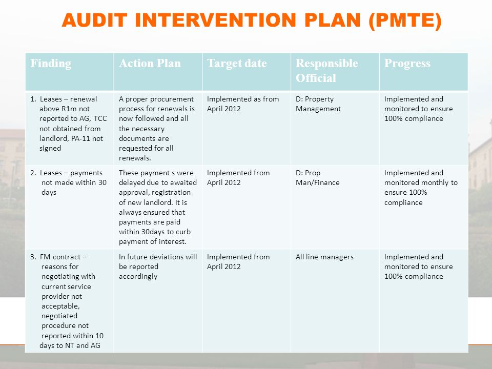 8 AUDIT INTERVENTION PLAN (PMTE) cont..