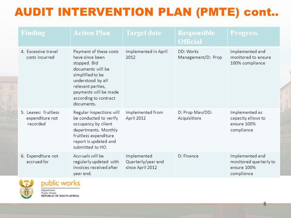 9 FindingAction PlanTarget dateResponsible Official Progress 7.