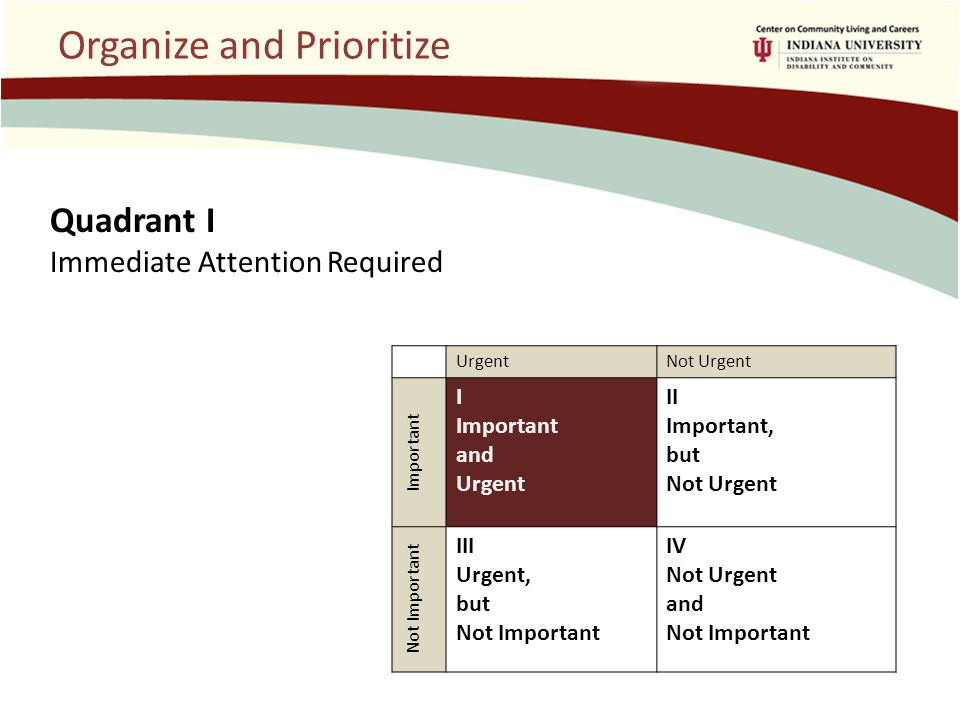 Organize and Prioritize Quadrant I Immediate Attention Required UrgentNot Urgent Important I Important and Urgent II Important, but Not Urgent Not Important III Urgent, but Not Important IV Not Urgent and Not Important