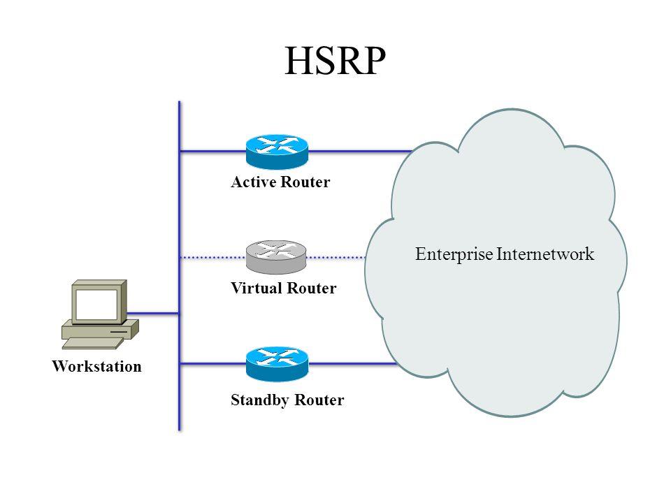 HSRP Active Router Standby Router Virtual Router Workstation Enterprise Internetwork