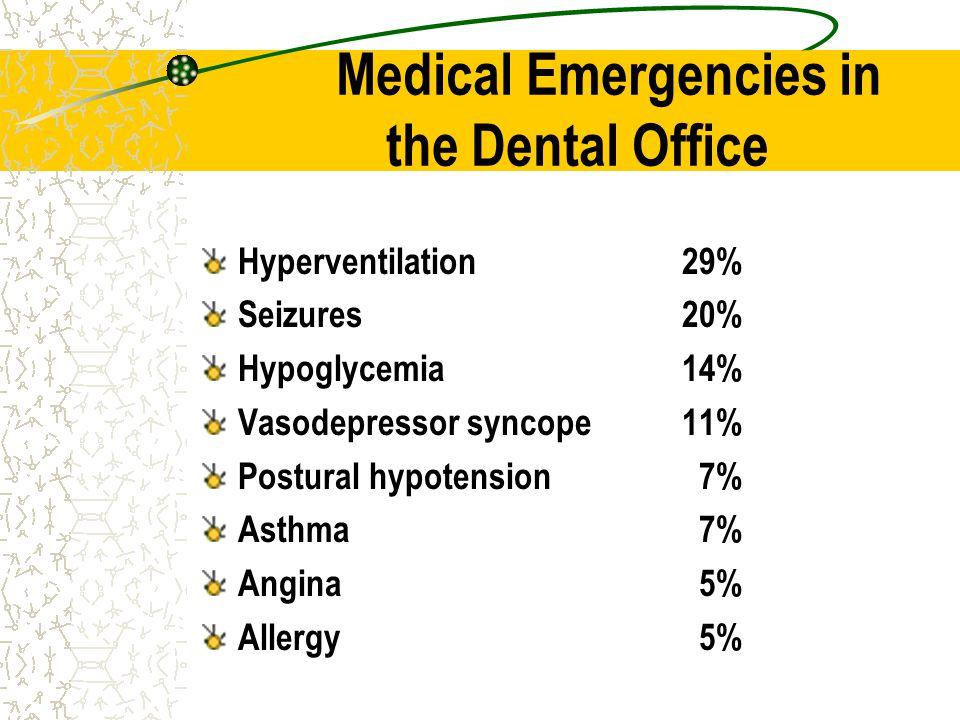 Case Scenario What is your diagnosis?