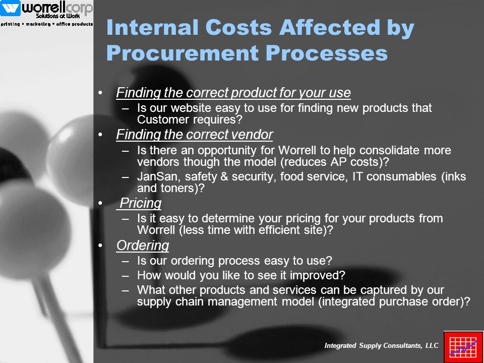 Integrated Supply Consultants, LLC Internal Costs Affected by Procurement Processes Finding the correct product for your use –Is our website easy to use for finding new products that Customer requires.