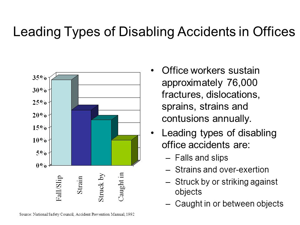 Common Office Safety and Health Hazards Physical layout and housekeeping Exits and egress Fire hazards Handling and storage Office furniture Electrical equipment Office machinery/tools Computer Terminals Ventilation Illumination Noise Stress Some of the common office hazards relate to: