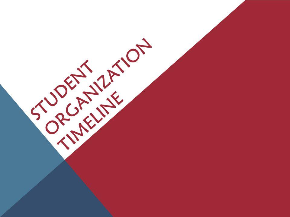 STUDENT ORGANIZATION TIMELINE