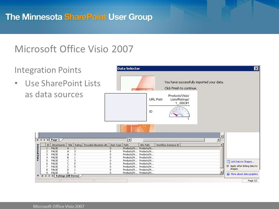 Integration Points Use SharePoint Lists as data sources Microsoft Office Visio 2007