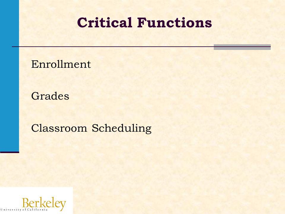 Critical Functions Enrollment Grades Classroom Scheduling