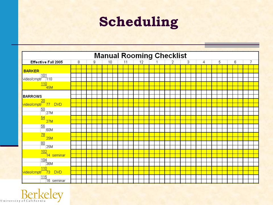 Scheduling Put paper checklist sample here