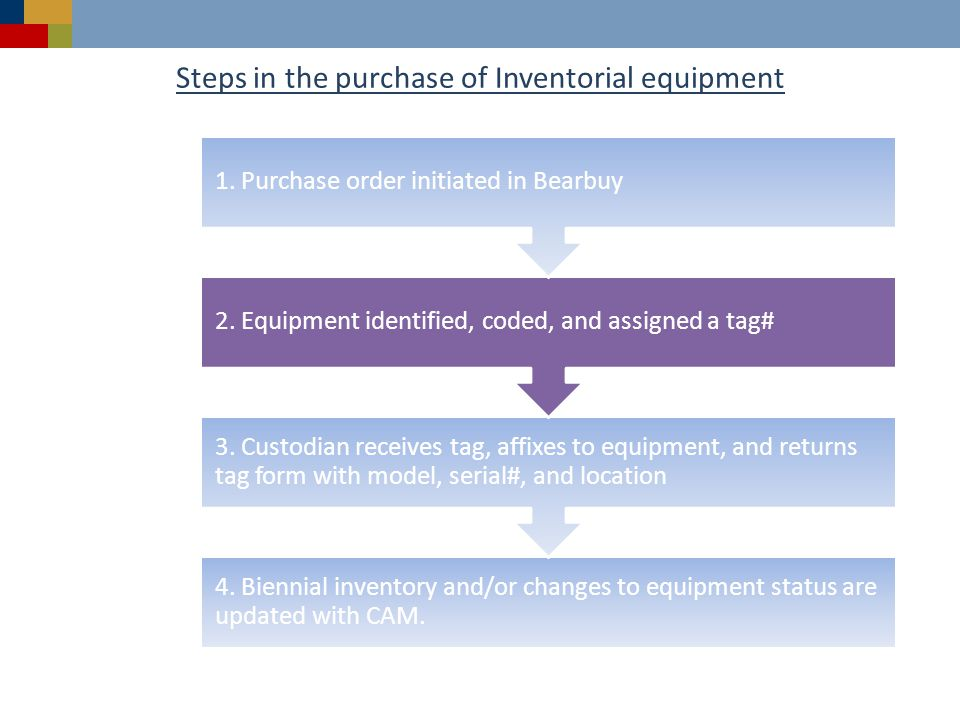 4. Biennial inventory and/or changes to equipment status are updated with CAM.