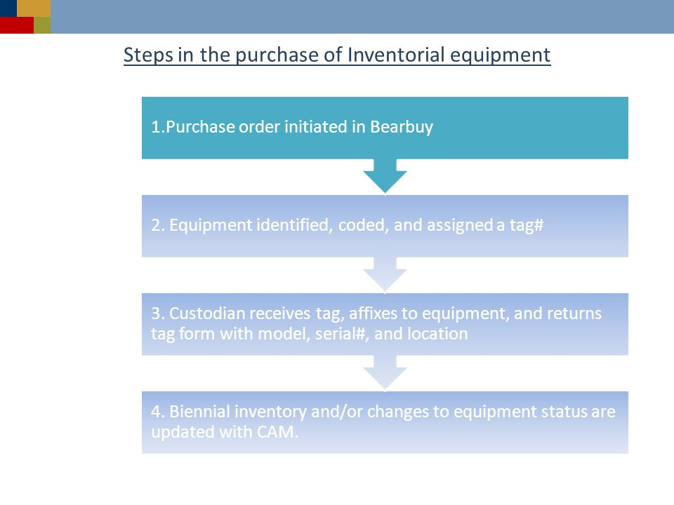 Controllers Office Steps in the Purchase of Inventorial Equipment Purchase Order generated in BearBuy At this time the Capital Equipment form should be used and your custody code should be assigned by the requestor/purchaser.