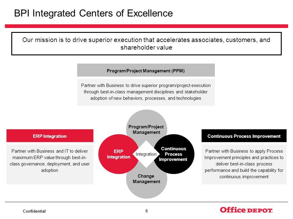 Confidential 66 BPI Integrated Centers of Excellence Program/Project Management Change Management ERP Integration Continuous Process Improvement Integ