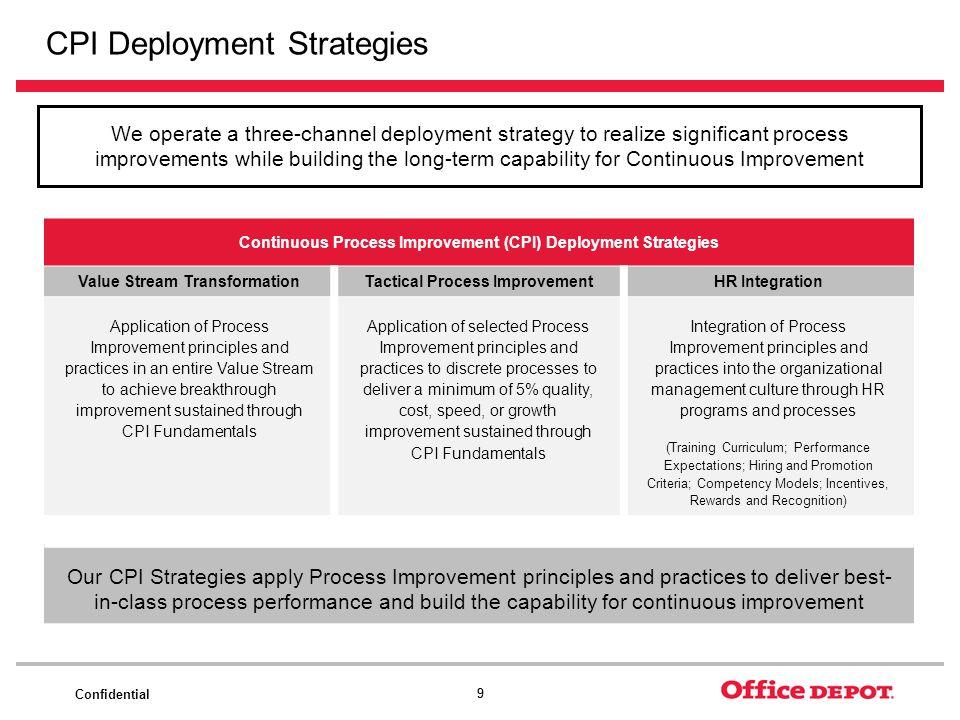 Confidential 99 CPI Deployment Strategies Continuous Process Improvement (CPI) Deployment Strategies Value Stream TransformationTactical Process Impro