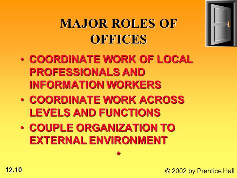 12.10 © 2002 by Prentice Hall MAJOR ROLES OF OFFICES COORDINATE WORK OF LOCAL PROFESSIONALS AND INFORMATION WORKERSCOORDINATE WORK OF LOCAL PROFESSION