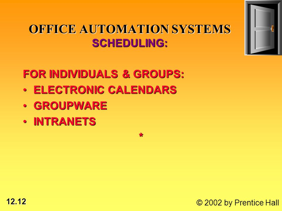 12.12 © 2002 by Prentice Hall OFFICE AUTOMATION SYSTEMS SCHEDULING: FOR INDIVIDUALS & GROUPS: ELECTRONIC CALENDARSELECTRONIC CALENDARS GROUPWAREGROUPW