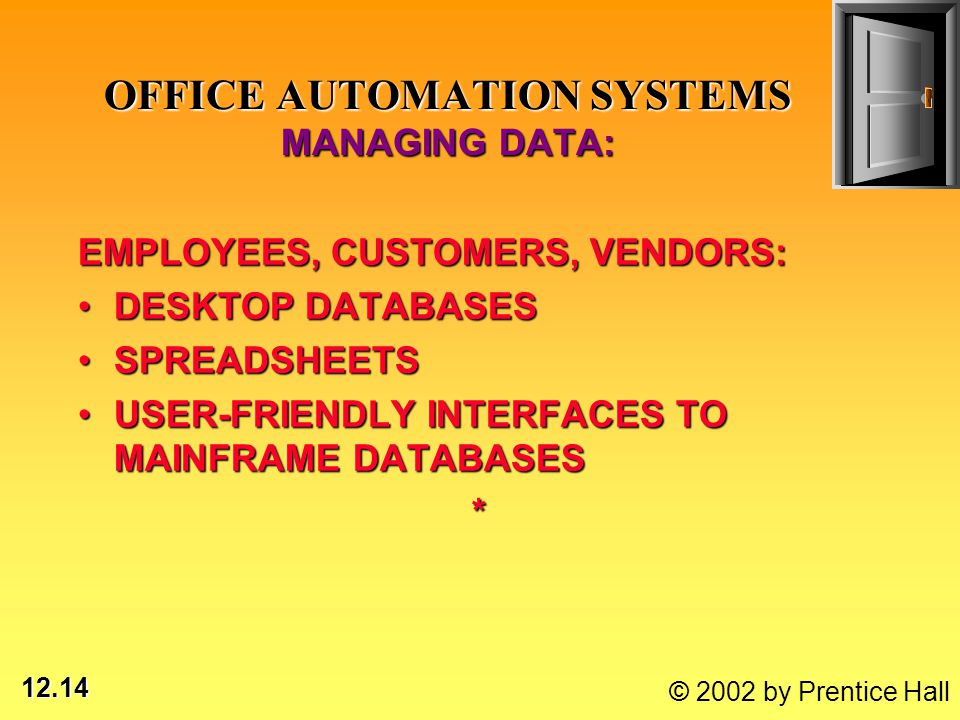 12.14 © 2002 by Prentice Hall OFFICE AUTOMATION SYSTEMS MANAGING DATA: EMPLOYEES, CUSTOMERS, VENDORS: DESKTOP DATABASESDESKTOP DATABASES SPREADSHEETSSPREADSHEETS USER-FRIENDLY INTERFACES TO MAINFRAME DATABASESUSER-FRIENDLY INTERFACES TO MAINFRAME DATABASES*