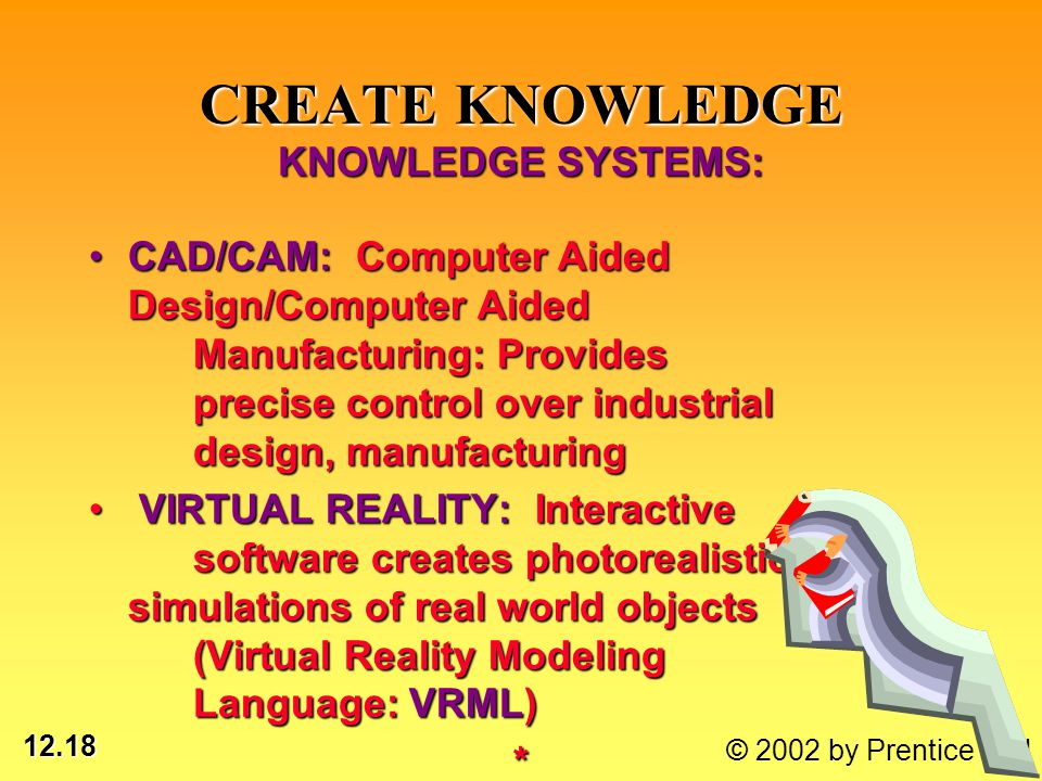 12.18 © 2002 by Prentice Hall CAD/CAM: Computer Aided Design/Computer Aided Manufacturing: Provides precise control over industrial design, manufactur