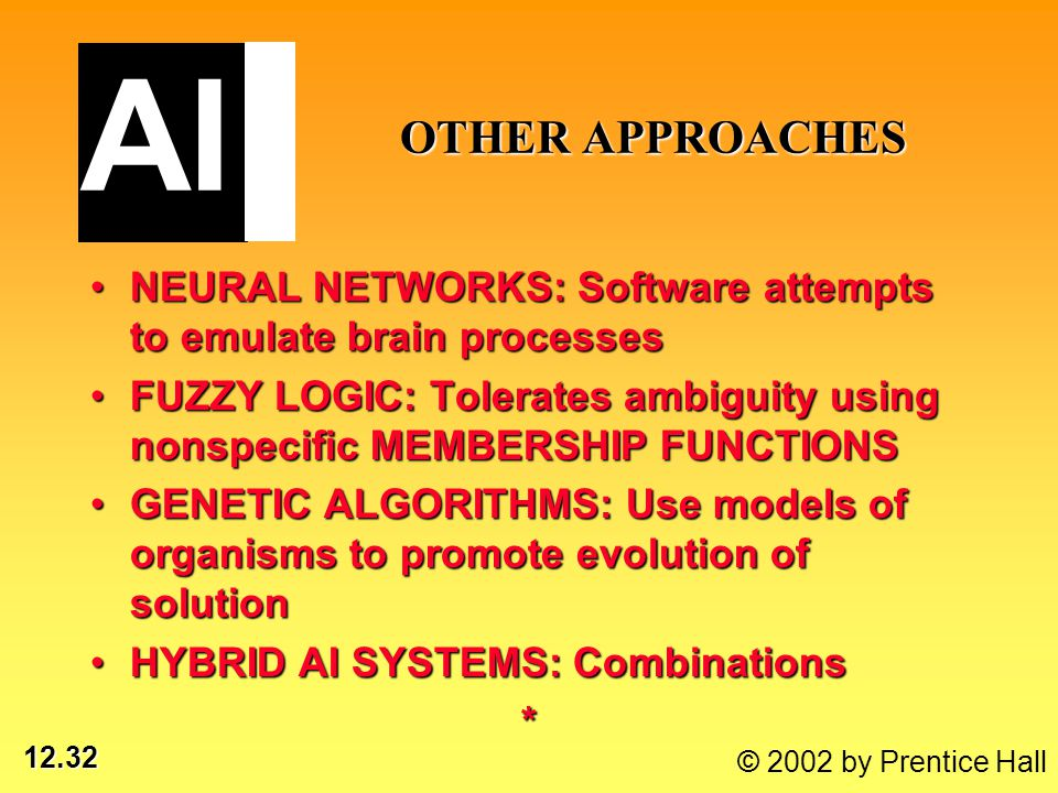 12.32 © 2002 by Prentice Hall NEURAL NETWORKS: Software attempts to emulate brain processesNEURAL NETWORKS: Software attempts to emulate brain processes FUZZY LOGIC: Tolerates ambiguity using nonspecific MEMBERSHIP FUNCTIONSFUZZY LOGIC: Tolerates ambiguity using nonspecific MEMBERSHIP FUNCTIONS GENETIC ALGORITHMS: Use models of organisms to promote evolution of solutionGENETIC ALGORITHMS: Use models of organisms to promote evolution of solution HYBRID AI SYSTEMS: CombinationsHYBRID AI SYSTEMS: Combinations* AI OTHER APPROACHES