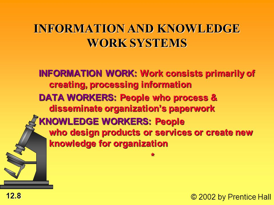 12.9 © 2002 by Prentice Hall KNOWLEDGE MANAGEMENT & INFORMATION TECHNOLOGY SHARE KNOWLEDGE DISTRIBUTE KNOWLEDGE CREATE KNOWLEDGE CAPTURE, CODIFY KNOWLEDGE GROUP COLLABORATION SYSTEMS OFFICE AUTOMATION SYSTEMS ARTIFICIAL INTELLIGENCE SYSTEMS KNOWLEDGE WORK SYSTEMS NETWORKS DATABASES PROCESSORS SOFTWARE